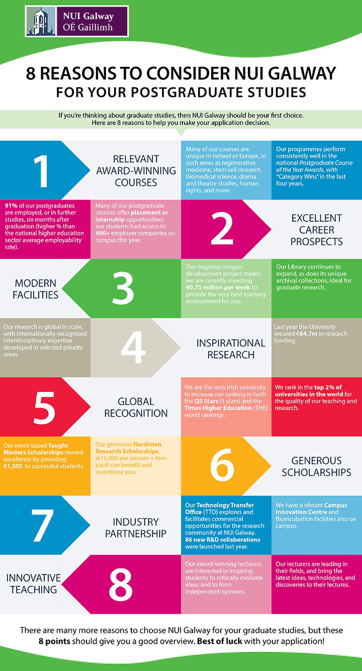 8 reasons to choose NUI Galway for graduate study Updated Sept 2015
