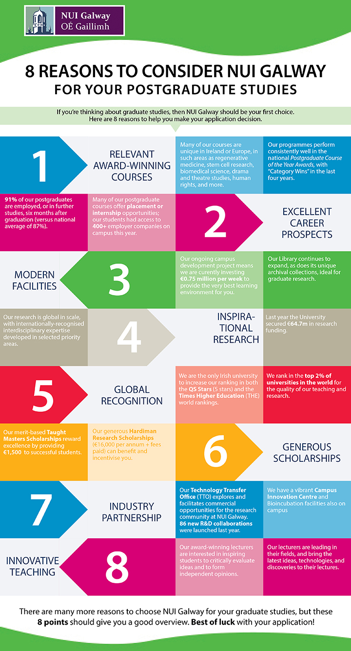8 reasons to choose NUI Galway for graduate study 2015