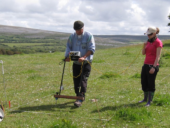 Great Famine Archaeology electrical resistance survey