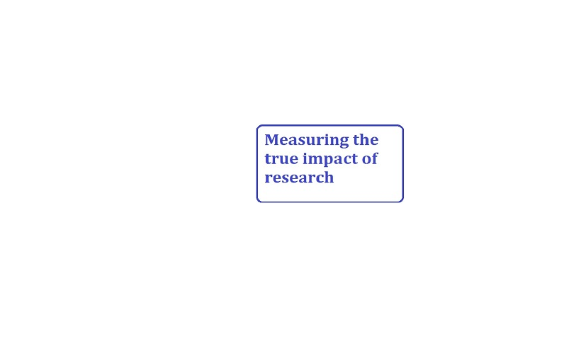 Measuring the true impact of research-image