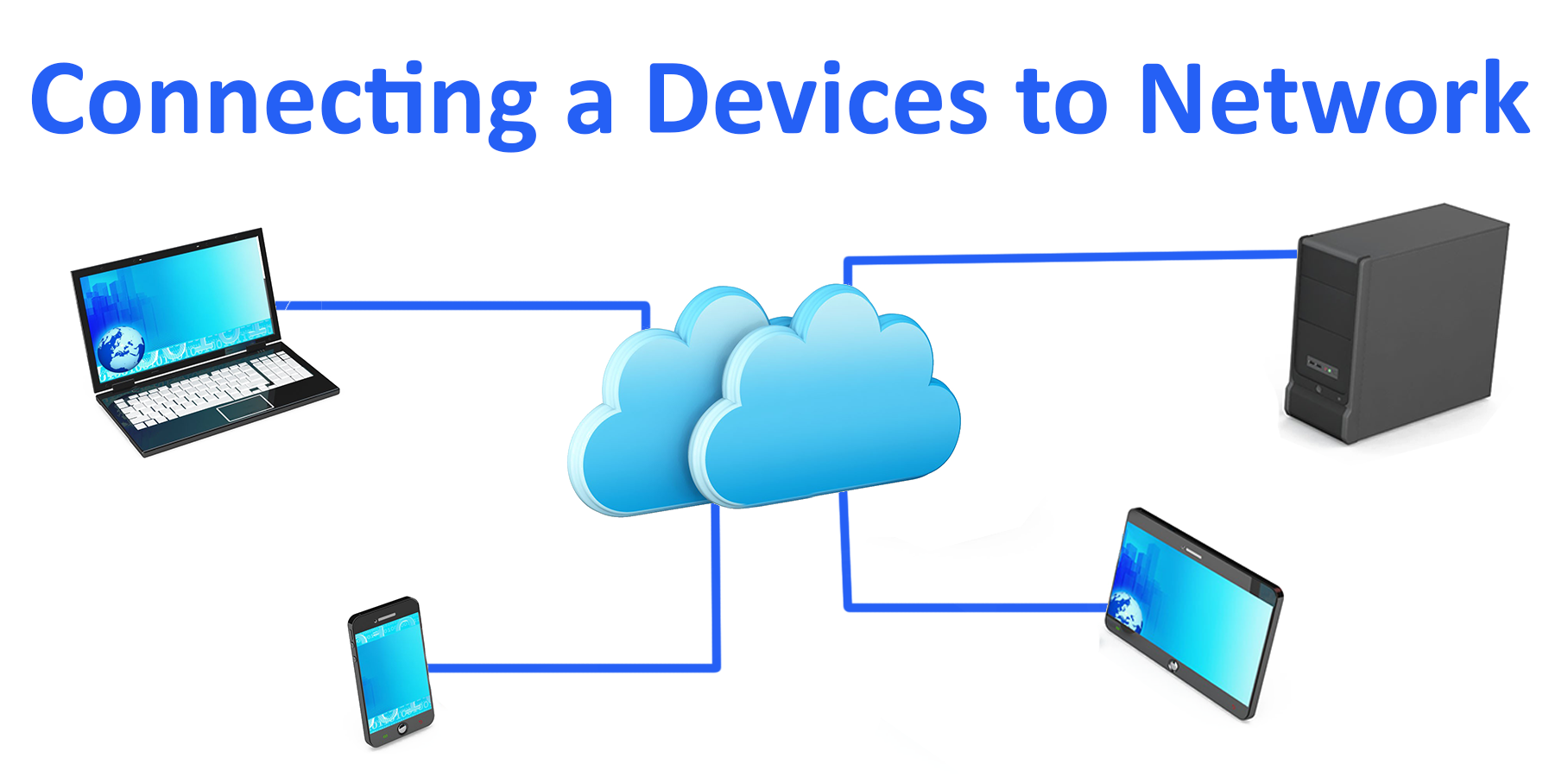 Connecting a Device to the Network