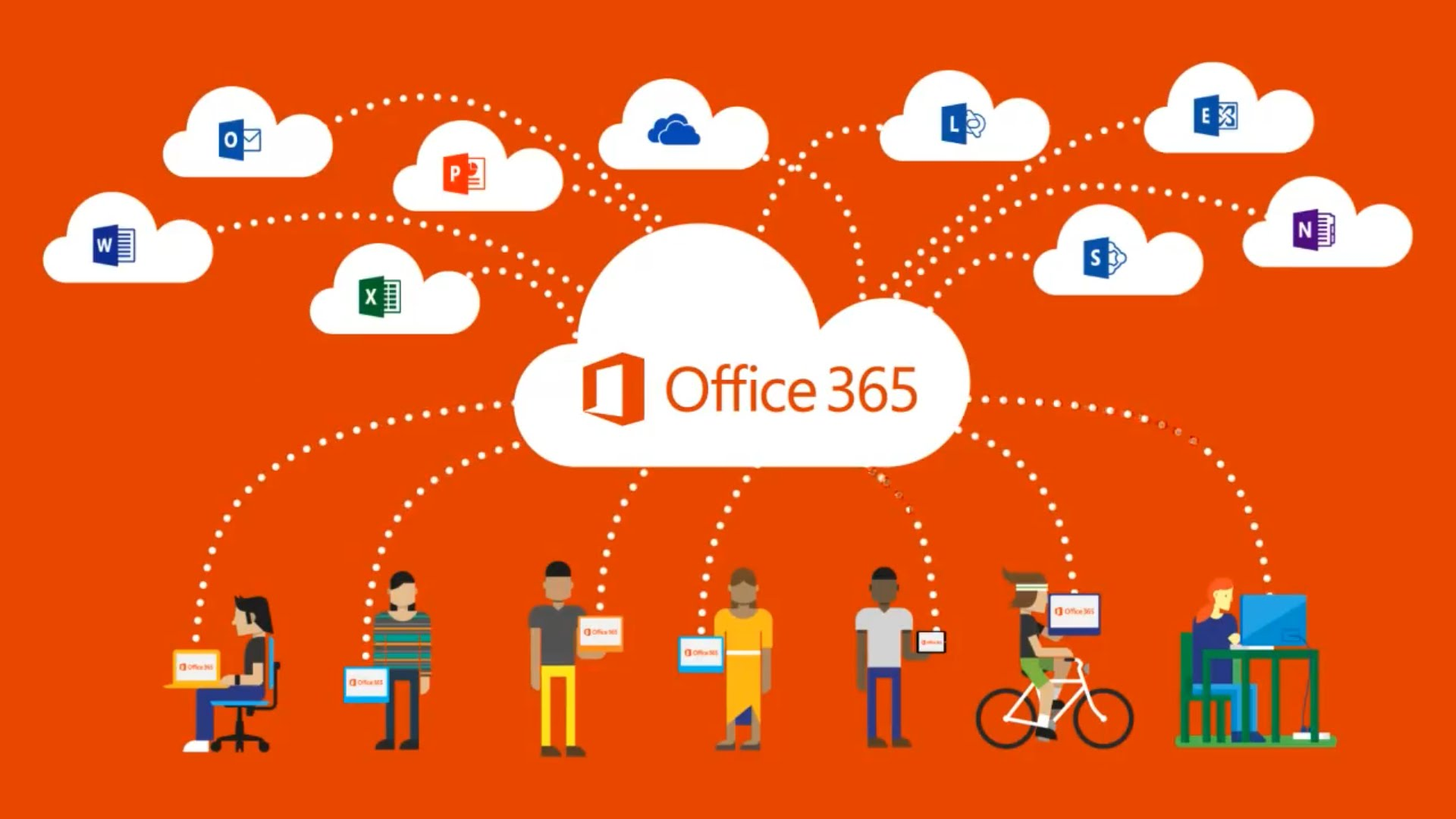 Office 365 Software